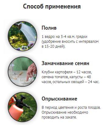 способы использования минеральных удобрений